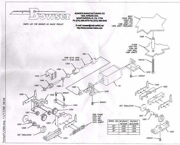Trolleyville - IMPROVING THE TURNING RADIUS OF THE NEW BOWSER ... on johnson wiring diagram, razor wiring diagram, lionel wiring diagram, bell wiring diagram, emerson wiring diagram, atlas wiring diagram, american flyer wiring diagram, proto 2000 wiring diagram, braun wiring diagram, digitrax wiring diagram, bosch wiring diagram, harris wiring diagram, apc wiring diagram, ihc wiring diagram, dremel wiring diagram, evergreen wiring diagram, meyer wiring diagram, nce wiring diagram, becker wiring diagram, lgb wiring diagram,